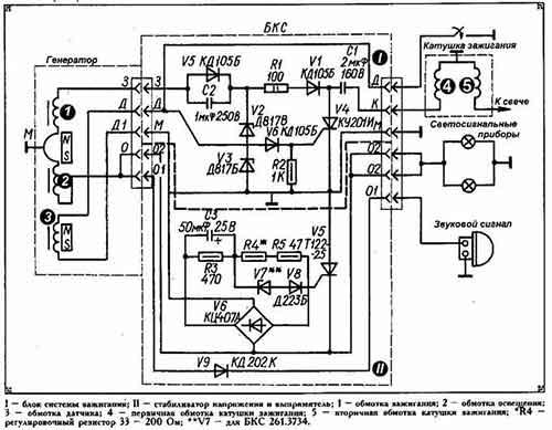 Система зажигания Минска