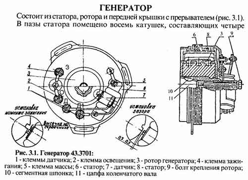 Генератор минска 43.3701